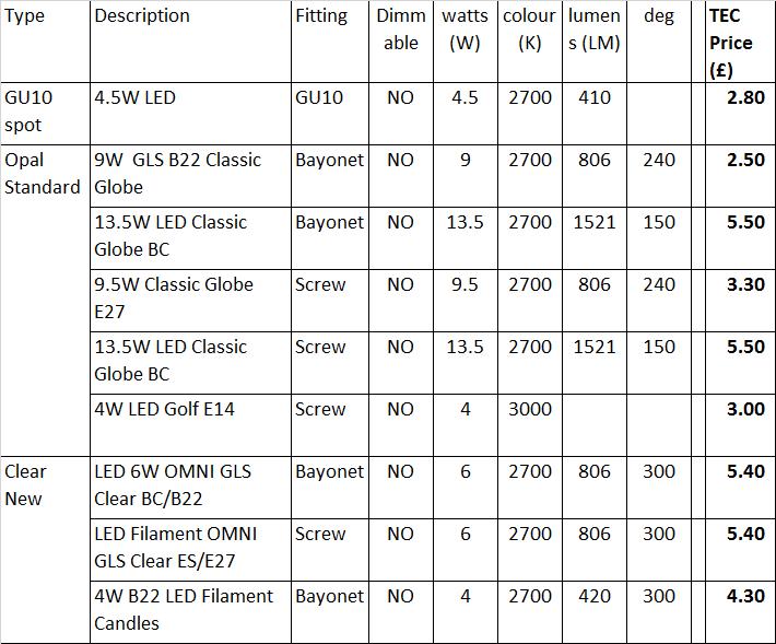 TEC LED Price list